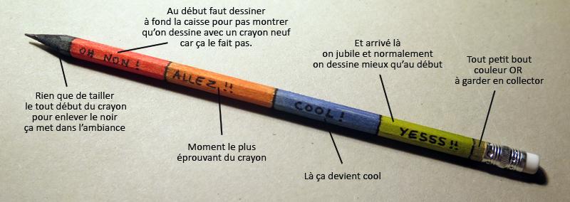 dessinator-motivator